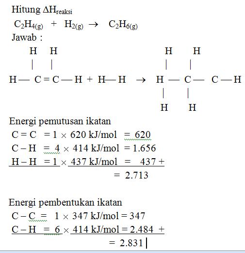 Materi metha lubis dhreaksi energi total pemutusan ikatan energi total pembentukan ikatan ccuart Choice Image
